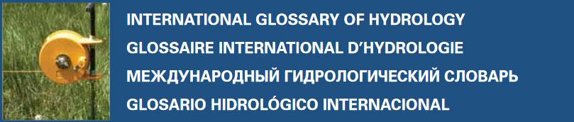 Glossary Hydrology
